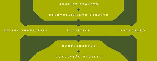 brifour_solutions