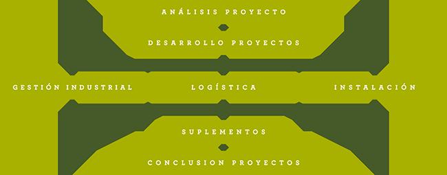 brifour_solutions_ES